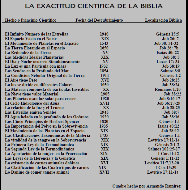 La biblia del orgasmo pdf