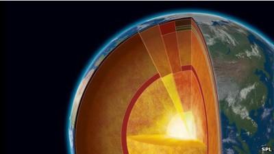 El núcleo interno de la Tierra es cristalino.
