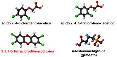 Arriba: Se muestran las estructuras del 2, 4-D (ácido 2, 4-diclorofenoxiacético) y del 2, 4, 5-T (ácido 2, 4, 5-triclorofenoxiacético), ambos componentes por partes iguales del Agente Naranja. Abajo: Se muestran las estructuras del 2, 3, 7, 8-TCDD (2, 3, 7, 8-tetraclorodbenzodioxina) y de la n-fosfonometilglicina (Glifosato). Código de color: Negro=Carbono, Blanco=Hidrógeno, Rojo=Oxígeno, Verde=Cloro, Azul=Nitrógeno, Naranjo=Fósforo. (Fuente: El Agente Naranja)