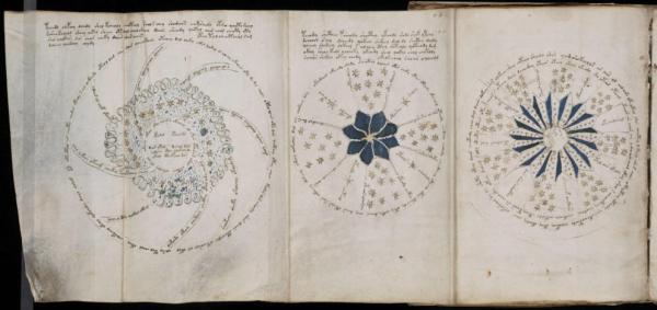 Páginas de la sección de cosmología del manuscrito Voynich.
