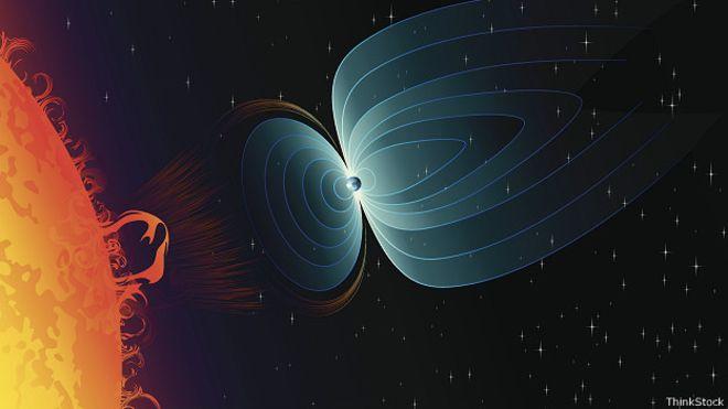 Resultado de imagen de campo magnético de la actividad de la Tierra,