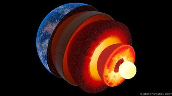 El campo magnético terrestre es resultado de la interacción de los núcleos interno y externo del planeta y de la rotación terrestre.