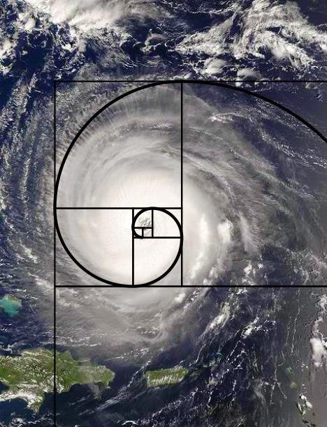 huracán regla aurea